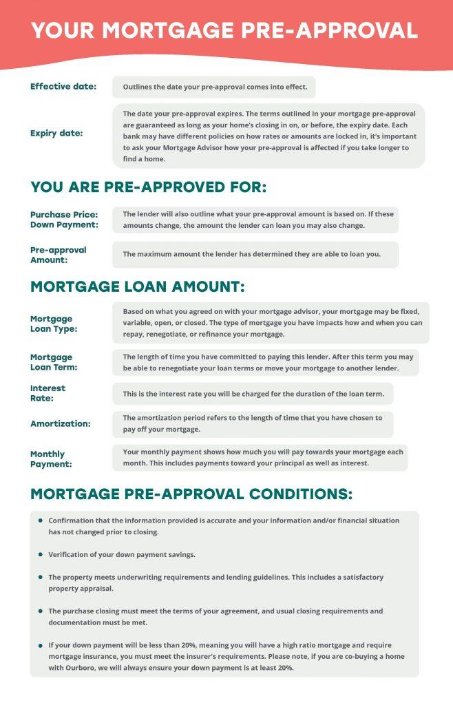 Sample Mortgage Pre-Approval